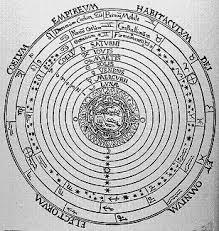 Ptolemaic unverse