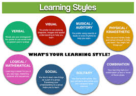 Learnig Style 2
