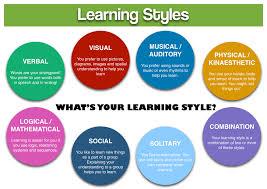 Learnig Style 2